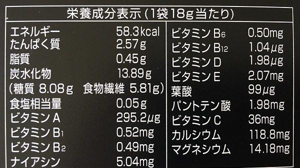 フルーツスムージーダイエットの栄養成分